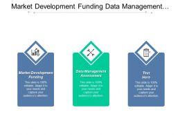 Market Development Funding Data Management Assessment Acquisition Analysis Cpb