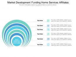 Market Development Funding Home Services Affiliates Ppt Infographic Background Cpb