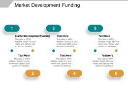 Market Development Funding Ppt Powerpoint Presentation Inspiration Templates Cpb