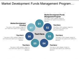 Market Development Funds Management Program Market Development Funding Cpb