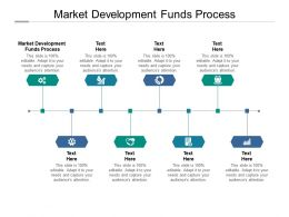 Market Development Funds Process Ppt Powerpoint Presentation File Maker Cpb