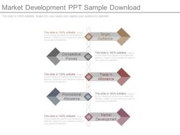 market development ppt sample download