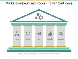 Market Development Process Powerpoint Ideas