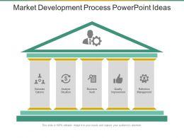 Market Development Process Powerpoint Ideas