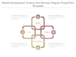 Market Development Product And Services Diagram Powerpoint Templates