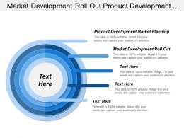 Market Development Roll Out Product Development Market Planning