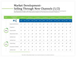Market Development Selling Through New Channels Chain Stores Ppt Powerpoint Presentation Model