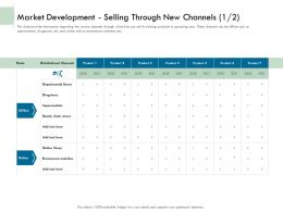 Market Development Selling Through New Channels Ecommerce Ppt File