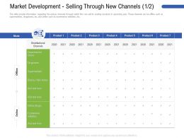 Market Development Selling Through New Channels M3189 Ppt Powerpoint Presentation Layouts