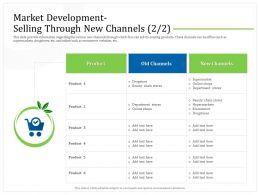 Market Development Selling Through New Channels Shops Ppt Powerpoint Presentation Portfolio Designs