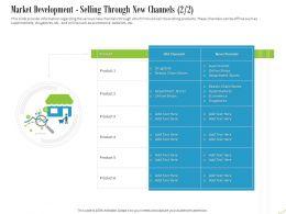 Market Development Selling Through New Channels Stores Ppt Powerpoint Presentation