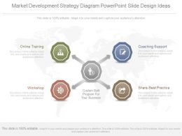 Market Development Strategy Diagram Powerpoint Slide Design Ideas