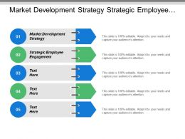 Market Development Strategy Strategic Employee Engagement Sales Crm