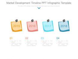 Market Development Timeline Ppt Infographic Template