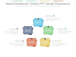 Market Development Timeline Ppt Sample Presentations