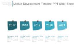 Market Development Timeline Ppt Slide Show