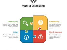 Market Discipline Powerpoint Shapes