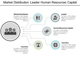 Market Distribution Leader Human Resources Capital Todo List Cpb