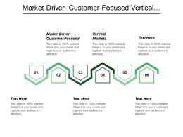 Market Driven Customer Focused Vertical Markets Market Intelligence