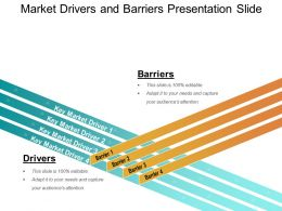 Market Drivers And Barriers Presentation Slide