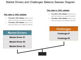 Market Drivers And Challenges Balance Seesaw Powerpoint Layout