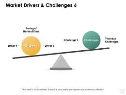 Market Drivers And Challenges Challenge Ppt Powerpoint Presentation Portfolio Sample