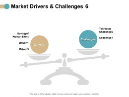 Market Drivers And Challenges Compare Ppt Powerpoint Presentation Icon Guide