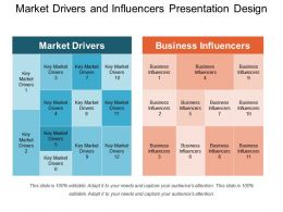 Market Drivers And Influencers Presentation Design