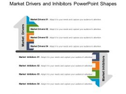 Market Drivers And Inhibitors Powerpoint Shapes