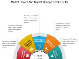 Market Drivers And Market Change Semi Circular Powerpoint Slide
