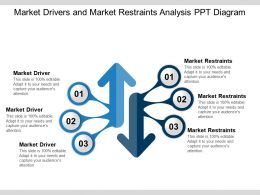 Market Drivers And Market Restraints Analysis Ppt Diagram