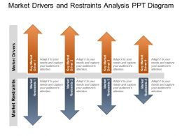 Market Drivers And Restraints Analysis Ppt Diagram