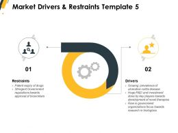 Market Drivers And Restraints Drivers Ppt Powerpoint Presentation Portfolio Shapes