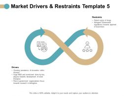 Market Drivers And Restraints Process Ppt Powerpoint Presentation Icon Influencers