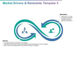 Market Drivers And Restraints Template Circular Ppt Powerpoint Presentation Infographics Vector