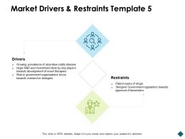 Market Drivers And Restraints Template Development Ppt Powerpoint Presentation Icon