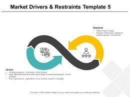 Market Drivers And Restraints Template Process Ppt Powerpoint Presentation Visuals