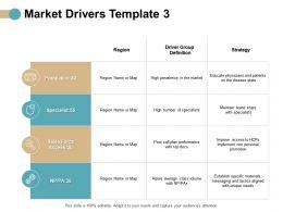 Market Drivers Big Data Ppt Powerpoint Presentation Icon Inspiration