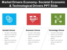 Market Drivers Economy Societal Economic And Technological Drivers Ppt Slide