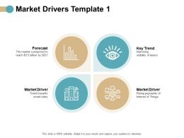 Market Drivers Forecast Gear Ppt Powerpoint Presentation Icon Introduction