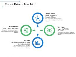 Market Drivers Improving Visibility Ppt Powerpoint Presentation Inspiration