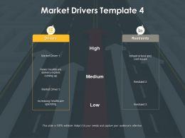 Market Drivers Low Ppt Powerpoint Presentation Portfolio Show
