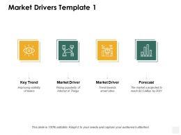 Market Drivers Market H68 Ppt Powerpoint Presentation Portfolio Show