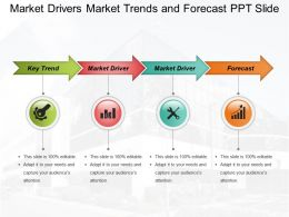 Market Drivers Market Trends And Forecast Ppt Slide