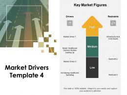 Market Drivers Medium H69 Ppt Powerpoint Presentation Portfolio Slide