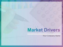 Market Drivers Powerpoint Presentation Slides