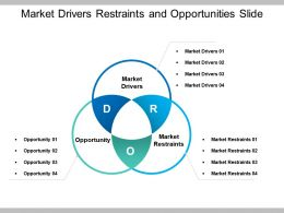 Market Drivers Restraints And Opportunities Slide Ppt Images Gallery
