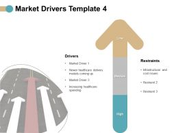 Market Drivers Roadmap Medium Ppt Powerpoint Presentation Icon Picture