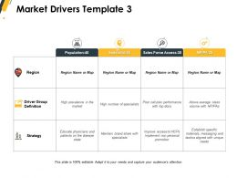 Market Drivers Strategy Ppt Powerpoint Presentation Portfolio Slide