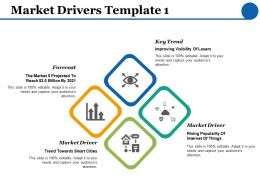 Market Drivers Template Forecast Ppt Powerpoint Presentation Inspiration Design Ideas